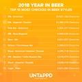 TOP10 legkeresettebb sörstílus 2018-ban!