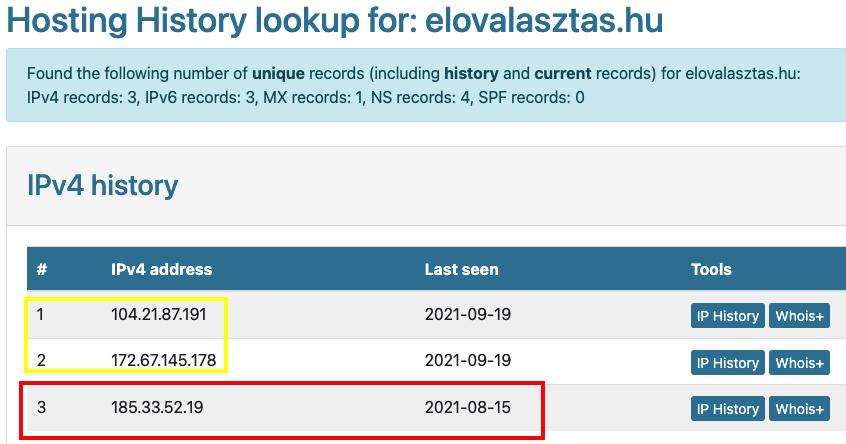 elovalasztas-history.png