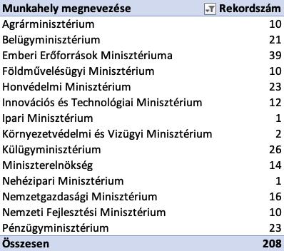 miniszterium.png