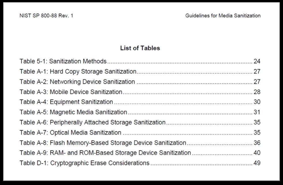 nist-sanitization_1.png