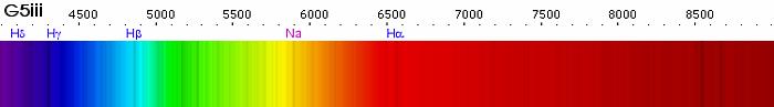 g5iii-spectrum_star.png