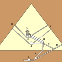A Nagy Piramis titkos járatai