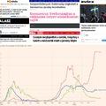 Svédország rácáfolt a mainstream média álhíreire: a 3. hullámban már szinte nincsenek is halálozások