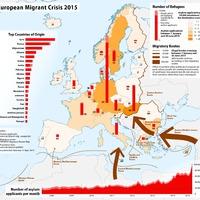 Tudtad? A menekültkvóta éppenhogy magyar érdek volt