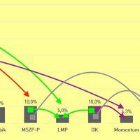 EP-kampány: most vasárnap is lehetsz taktikai szavazó!