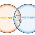 Először a magyar médiában: Fideszbérenc és Soros-ügynök leleplezés egyszerre