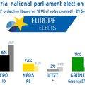 Koalícióra lépne-e a Fidesz a Karácsony vezette zöldekkel?