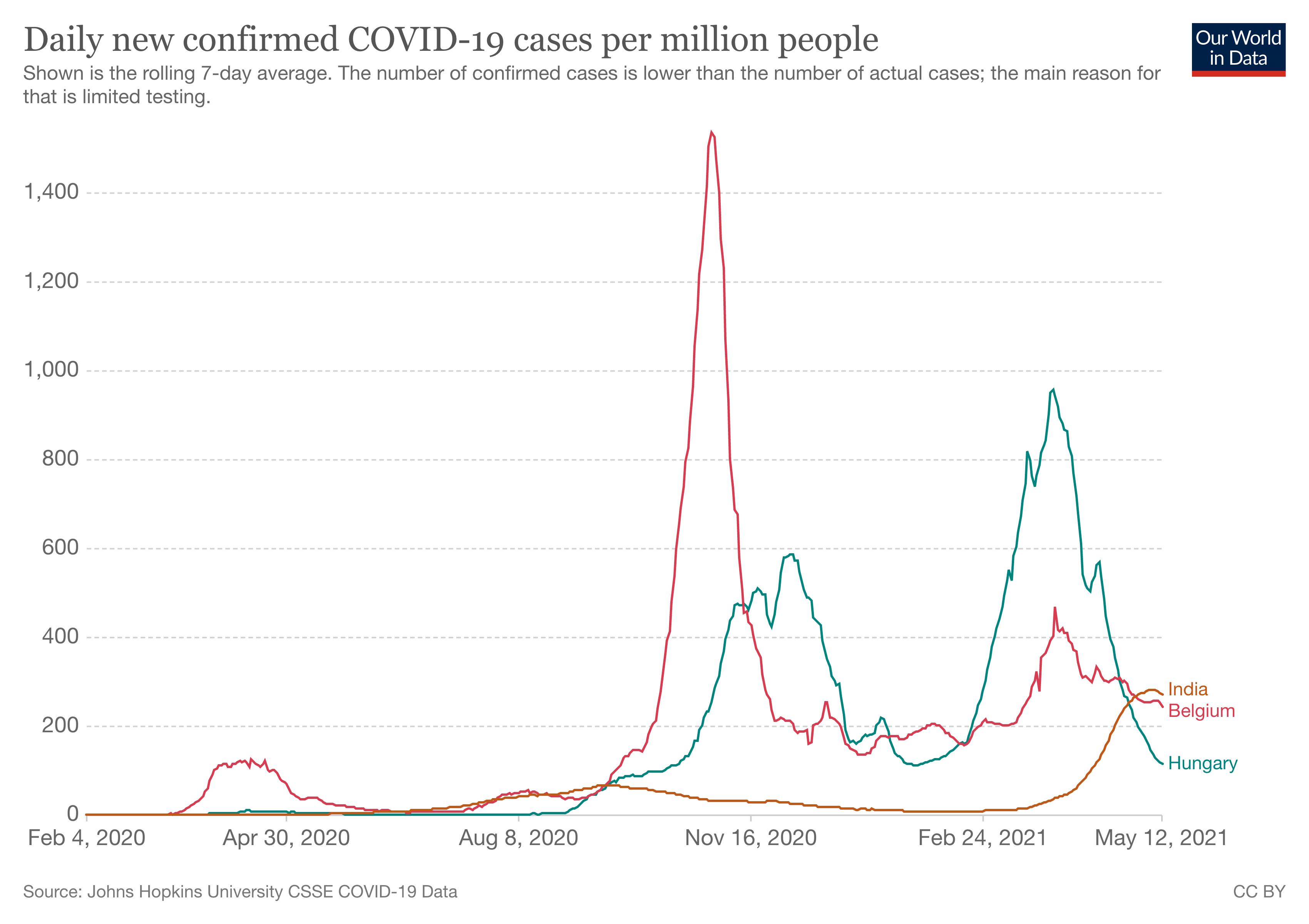 coronavirus-data-explorer_1.png