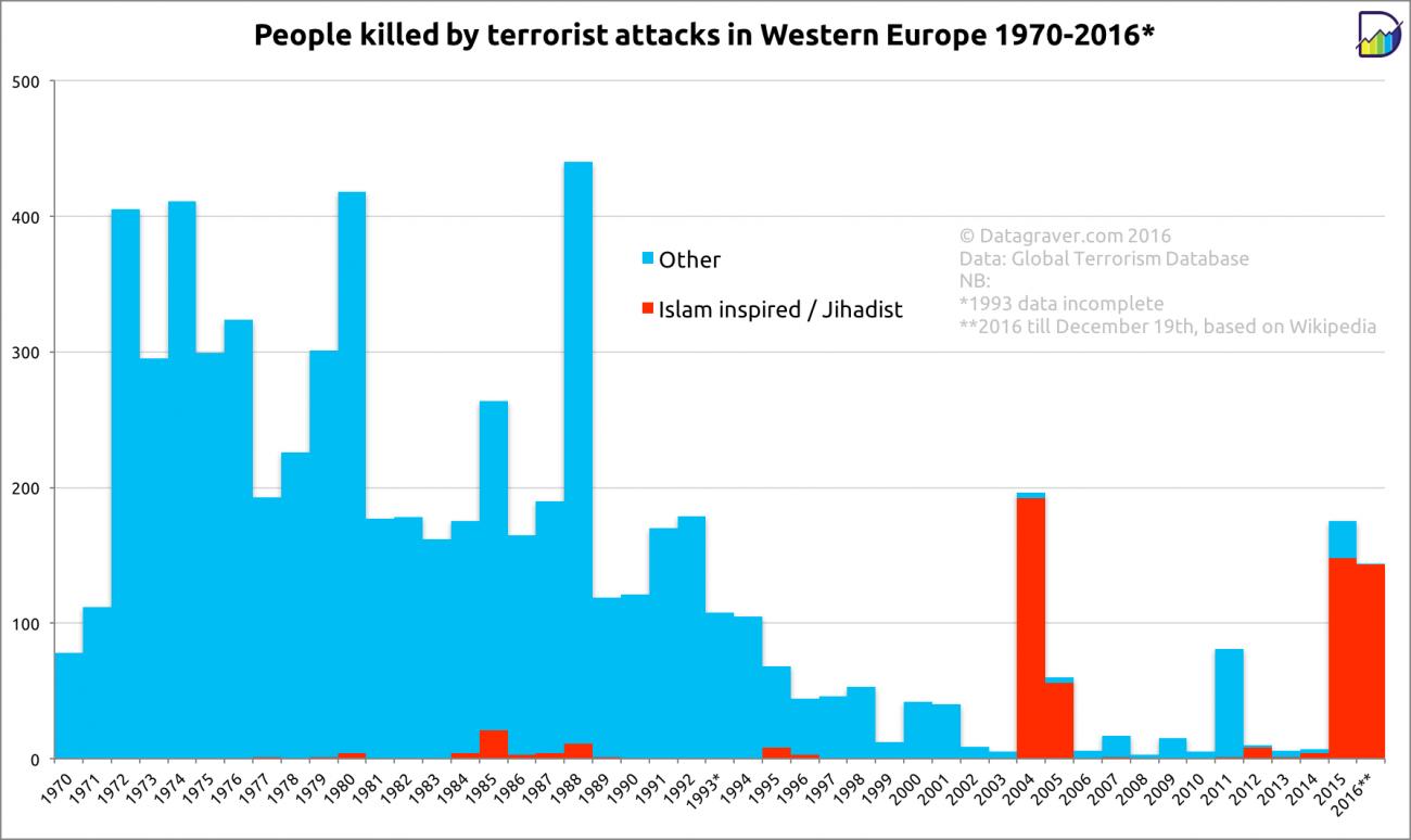 terror_timeline.jpg