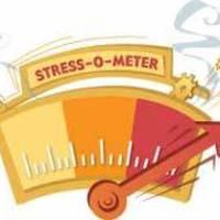 Szociális Alkalmazkodás Osztályozó skála -Mérd meg stresszszinted!