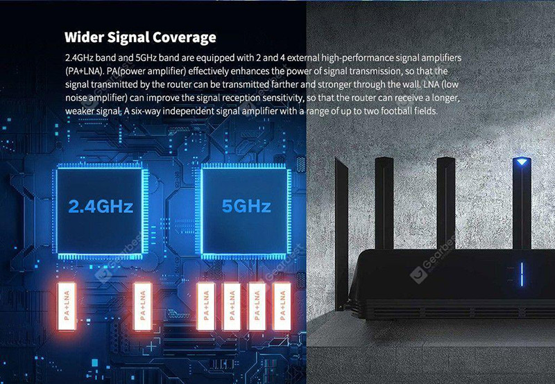 xiaomi-aiot-ax3600-router-17.jpg