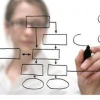 Két üzleti sikerszakma egyben augusztusban: Pályázatíró és Projektmenedzser képzés