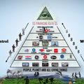Ez a 13 család uralja a világot, és a világ vagyonának 96%-át!