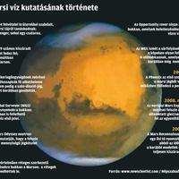 Még több víz a Marson
