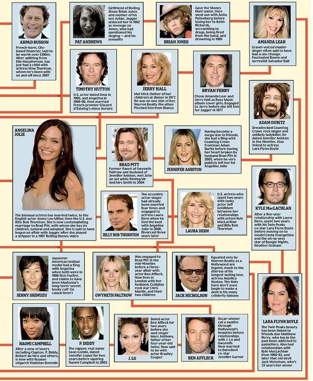 Angelina Jolie oldala.jpg