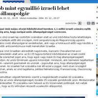 Izraeli térhatás