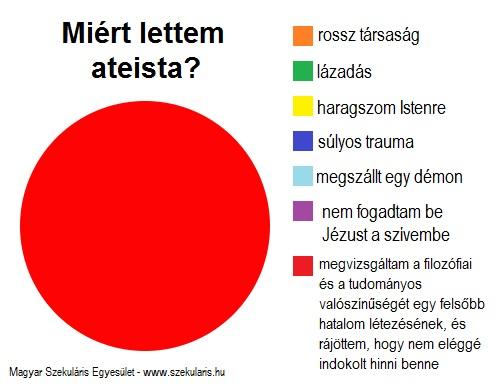 miert_vagyok_ateista-01.jpg