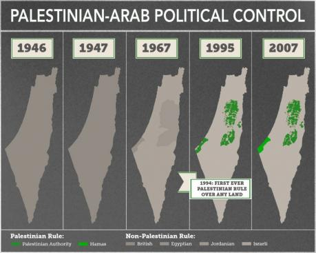 palestin_correct.jpg