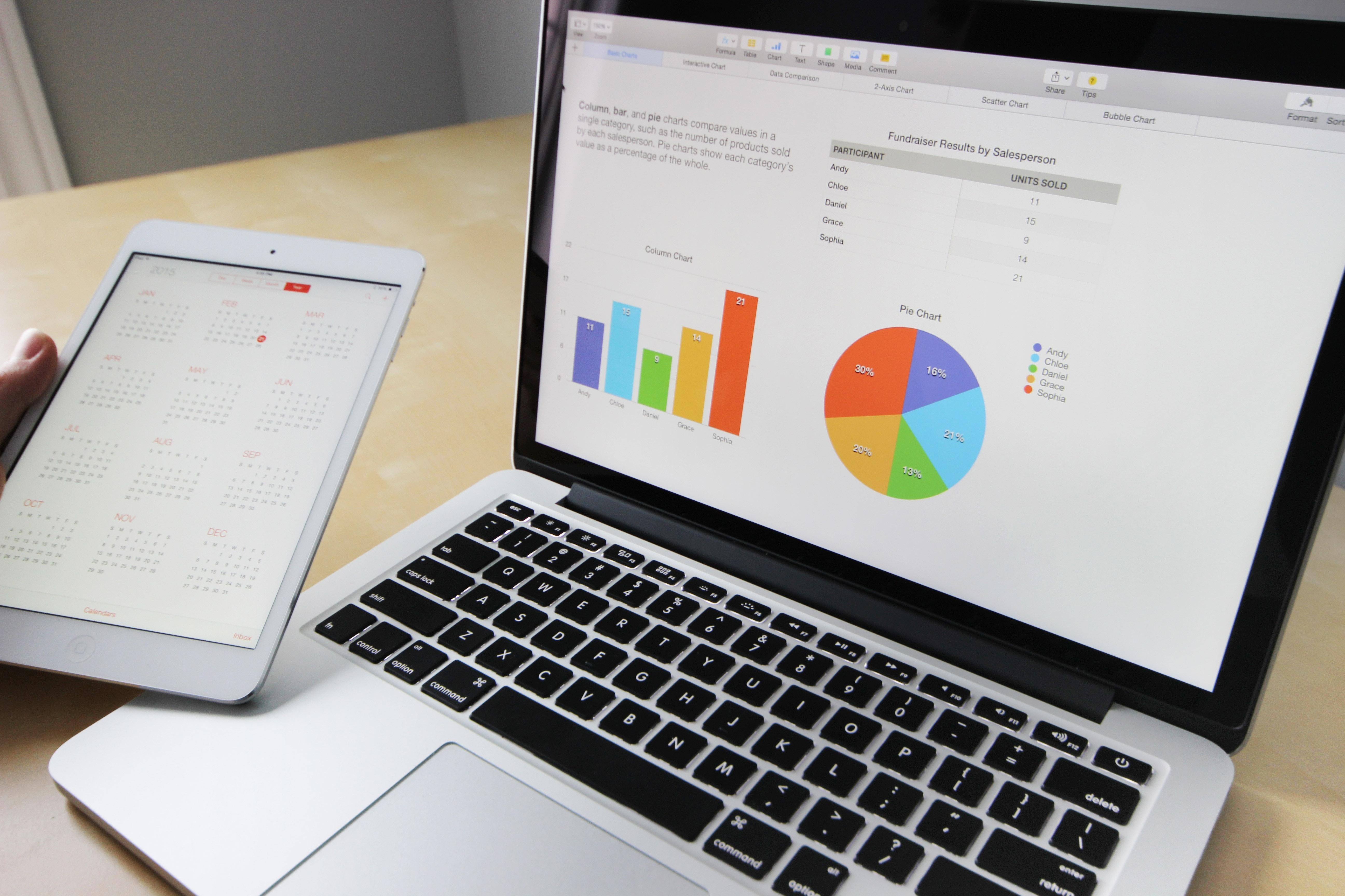 Online Marketing - Alapfogalmak és példák