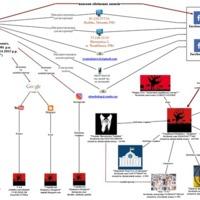 A közösségi hálózatok népszerű csoportjai irányíthatják az FSB-t
