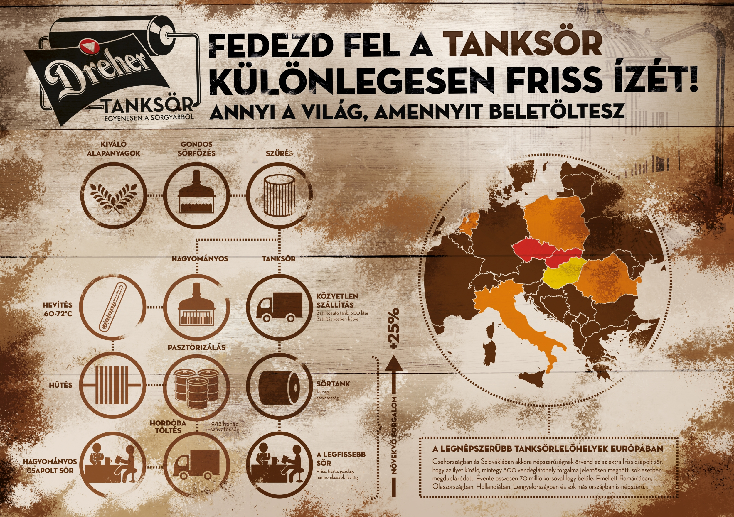tanksor_infografika20160520_small.jpg