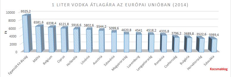 vodka-eu.png