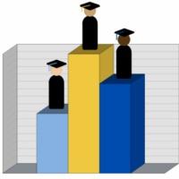 Egyetemi rangsor