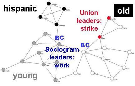 strike-network.jpg