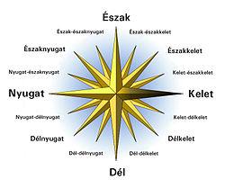 250px-Compass_Rose_English_East,_hungary.jpg