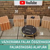 Youtube-ra fel!