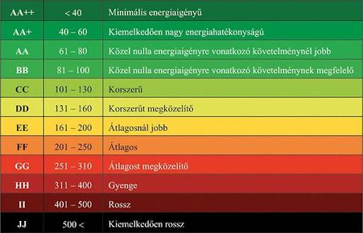 energetika_cimke.jpg