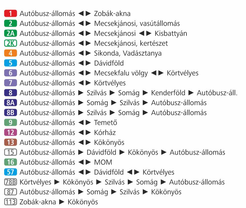 komlo_vonalak_2020.jpg