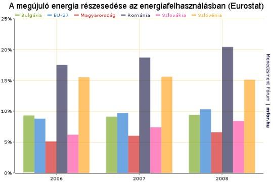 alternatív_energia_régió_540.jpg