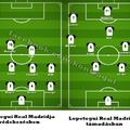 Real Madrid – Atletico Madrid 2-4; Elemzés és összegzés