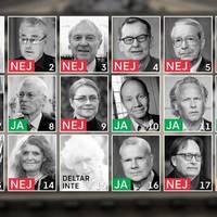 Az irodalmi Nobel-akadémia leszámolt női tagjaival