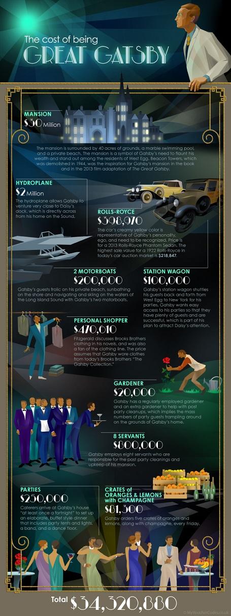 Great-Gatsby-infograph.jpg