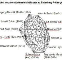Jókai Anna Kossuth-díjához: kizárólag politikai díj