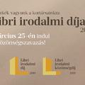 Negyedszerre adják át idén a Libri-díjakat