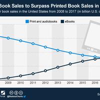 Miért nem robban be az e-könyvpiac?