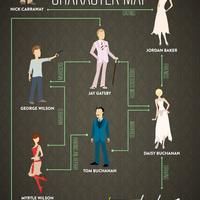 A nagy Gatsby-karakterhatározó