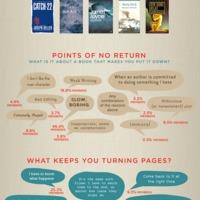 A Szürke50 is helyet kapott a soha ki nem olvasott könyvek listáján