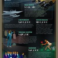 Mennyibe kerülne ma a Gatsby-stílus?