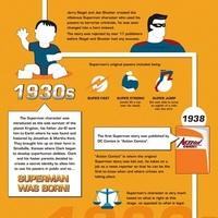 Szuper infografika a Superman történetéről