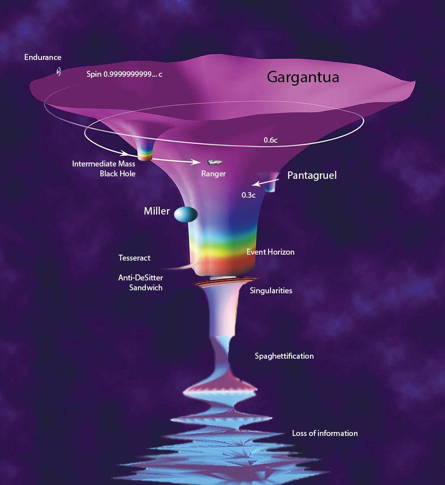 interstellar-scary.jpg