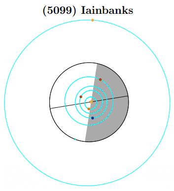 Asteroid-5099-Iainbanks-Orbit-Diagram.png
