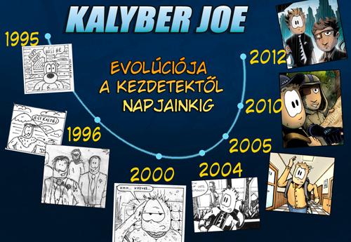 kalyber_evolution.jpg