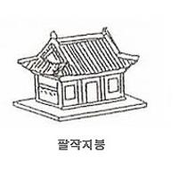A koreai tetőszerkezet kis anatómiája