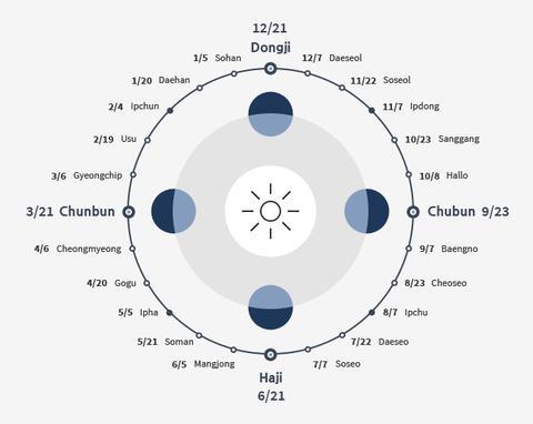 3_kep-season_circle.jpg