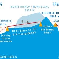 Courmayeur - Chamonix: felvonókkal a Mont Blanc hegyláncain