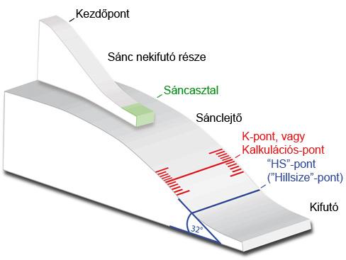 sisanc-sematikus-h2.jpg